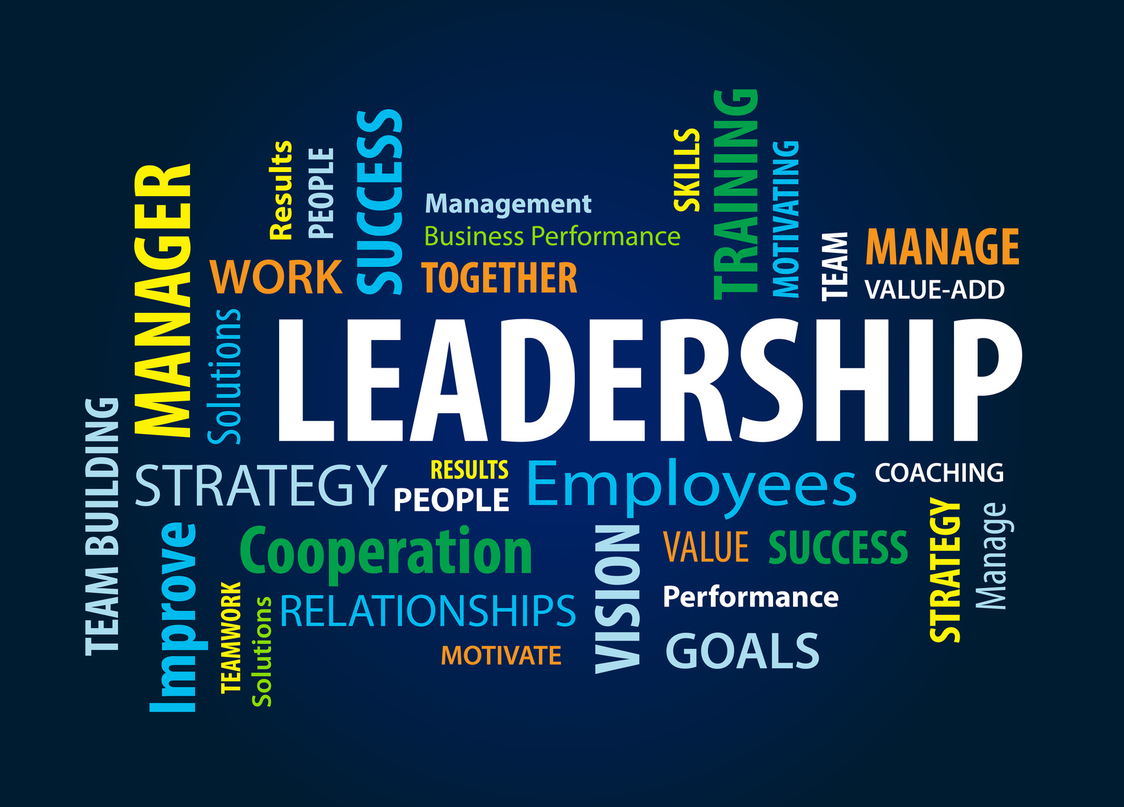 leadership and management in todays business The impact of leadership on business success when it comes to achieving business success, most people think it is mostly because of the strategy that the.